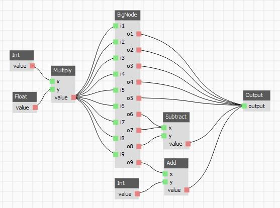 PySide(Qt for python)のノードグラフのビジュアルエディター qtnodes