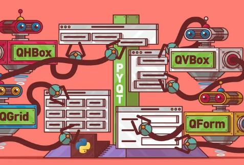 PyQtレイアウト:プロフェッショナルな外観のGUIアプリケーションの作成–実際のPython